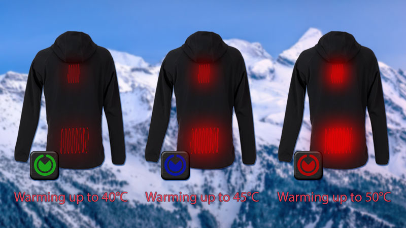 heating levels of smart toddis heated clothing